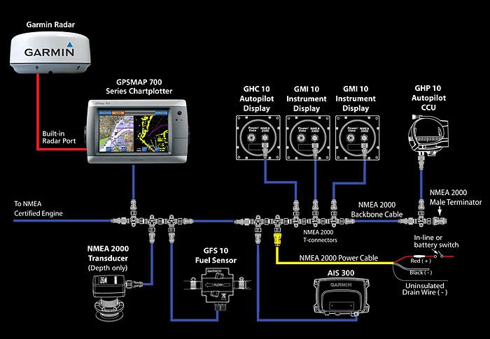 Gps Plotter Sonda Garmin 720s Sin Transductor